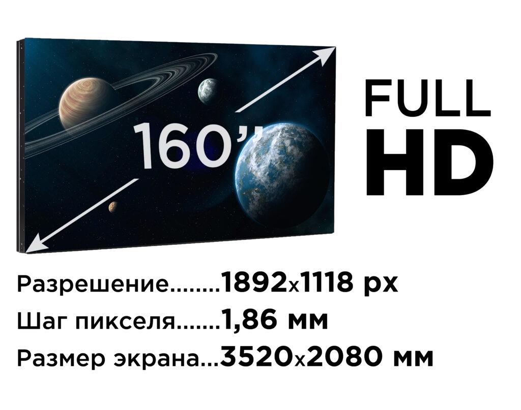 LED-ЭКРАН для домашнего кинотеатра 160